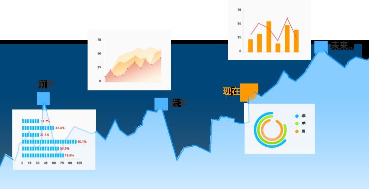 客流分析平台